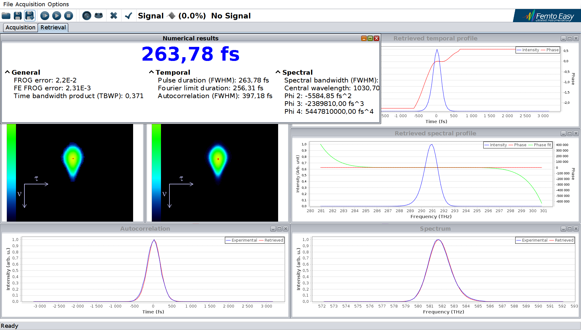 GHz FROG Frequency Measurement