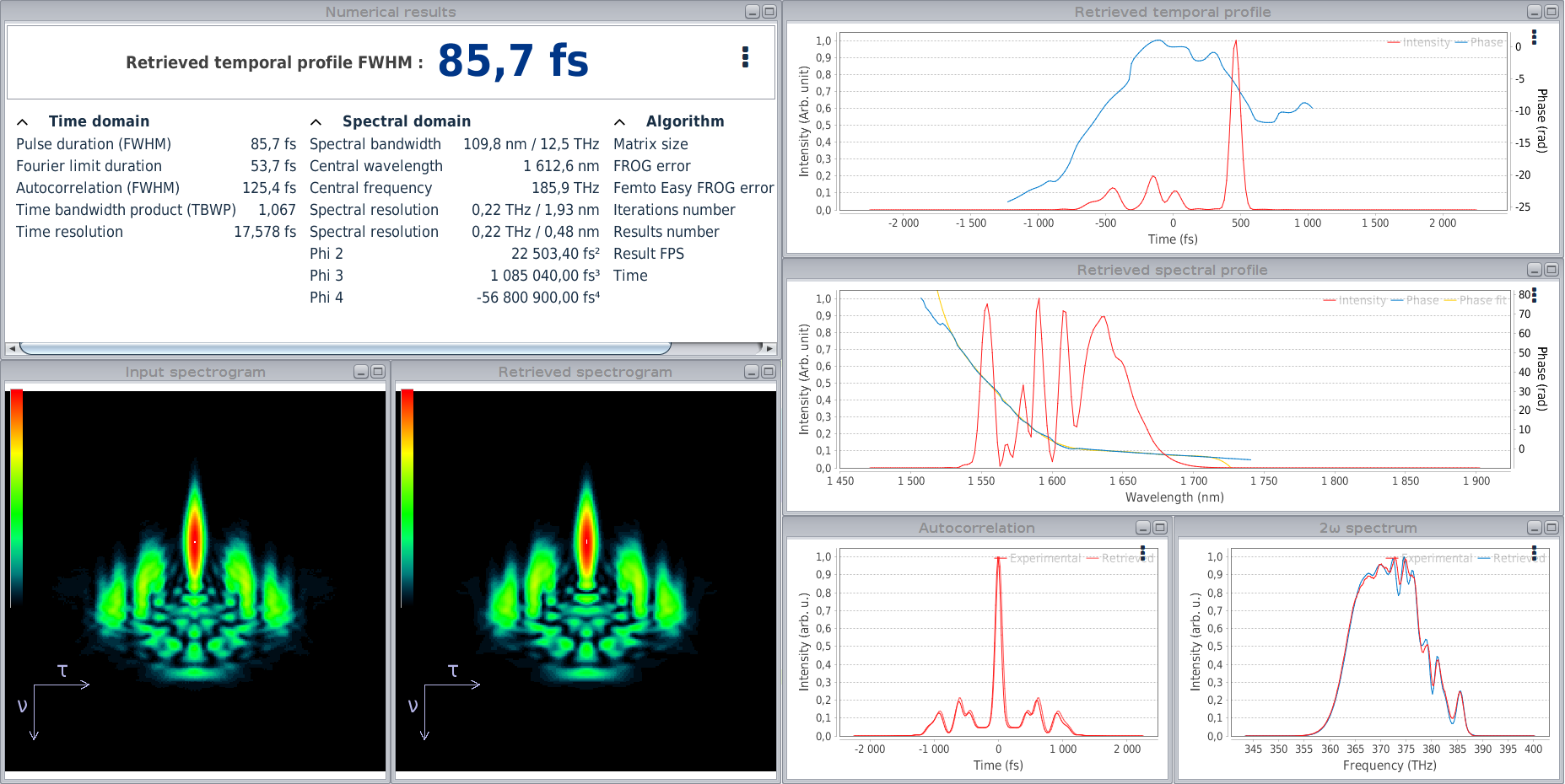 MS-FROG Frequency Software from Femto Easy